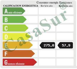 Certificado Energ�tico